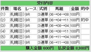 10月3日札幌9R.jpg