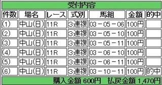 2014年3月9日中山弥生賞11R1470円3連複 keiba.jpg