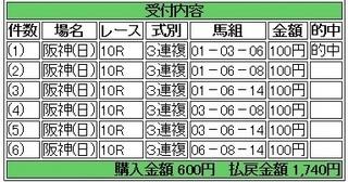 2014年3月9日阪神10R1740円2連複仮 keiba.jpg