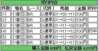 2014年3月2日小倉9R4070円 keiba.jpg