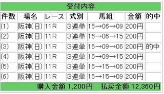 JCD2011年12月4日阪神11R6180円.jpg